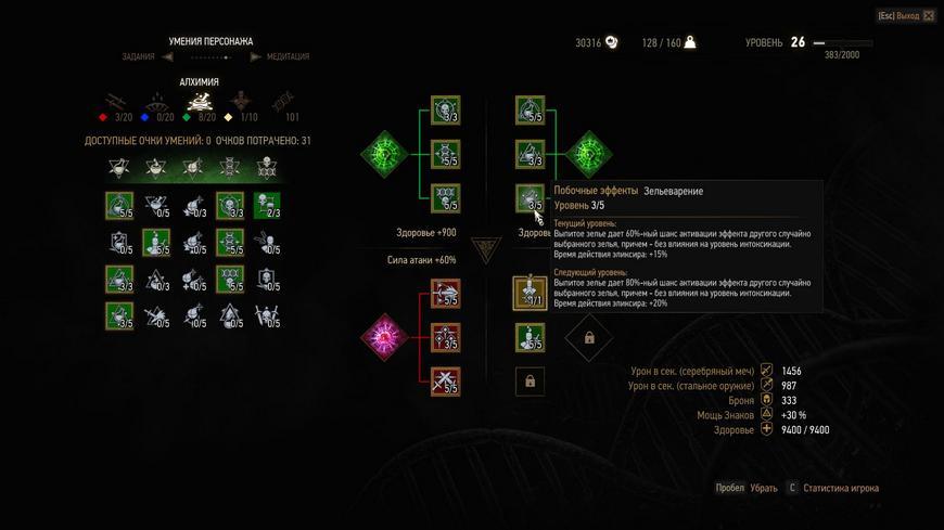 Как делать бомбочки в Ведьмаке 3: изготовление во время медитации и пополнение запасов