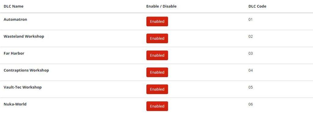 Все чит-коды на патроны в Фоллаут 4: особенности ввода консольных команд